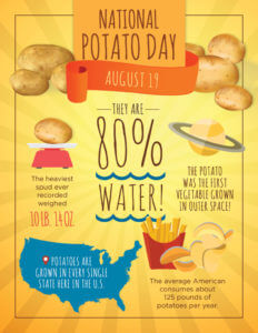 A graphic with facts about potatoes for National Potato Day August 19th